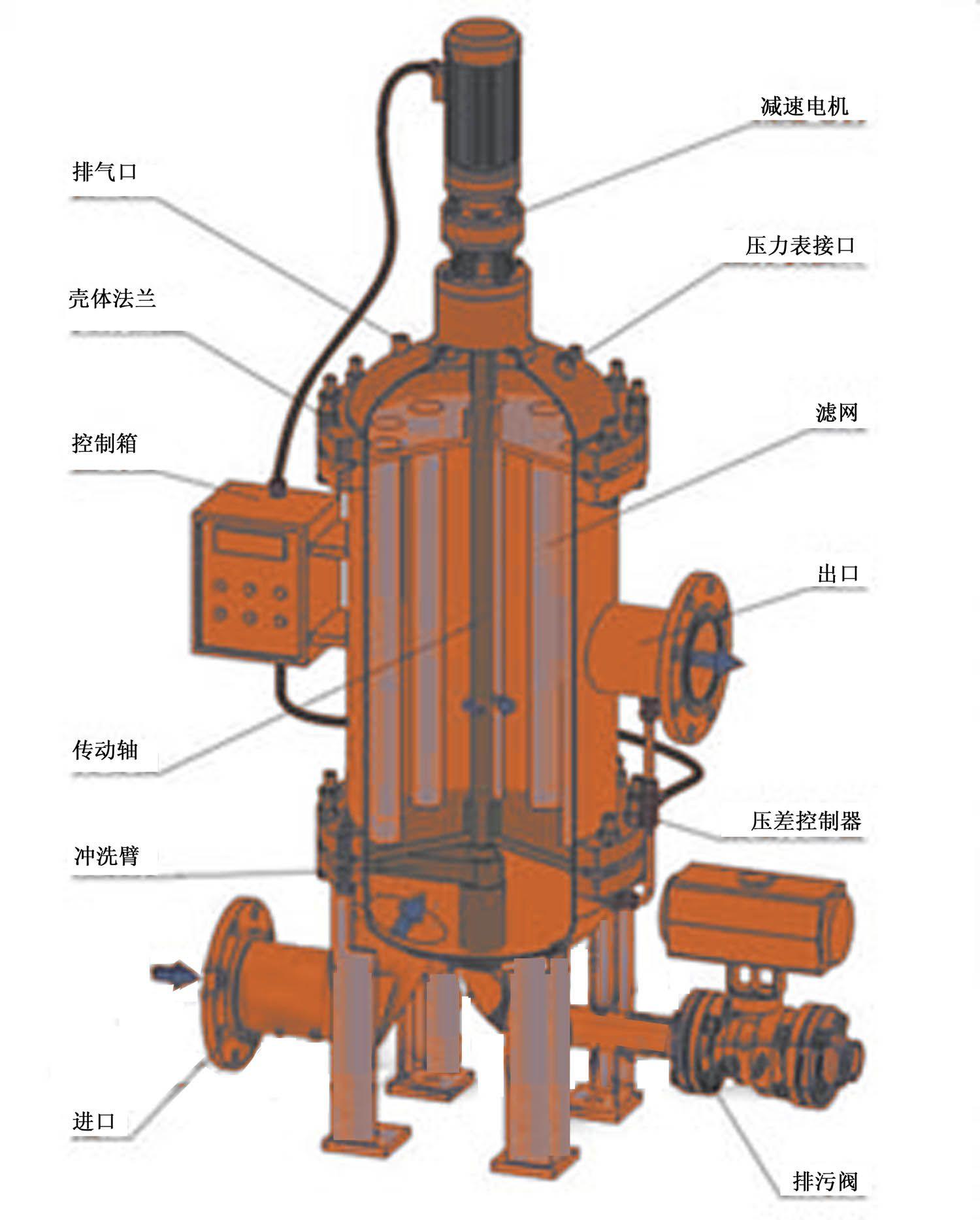 碳钢全自动反冲洗过滤器