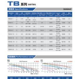 风机tb150L-10