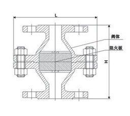 GZ-I型不锈钢管道阻火器