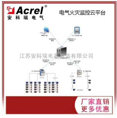 安全用电管理云平台 电气火灾监控云平台 实时监控 大数据