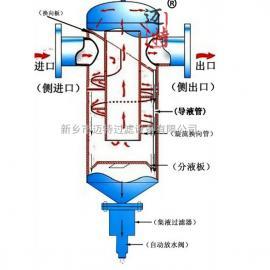 MQF-32离心式气水分离器 用迈特