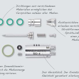 门泽尔喷嘴MENZEL INDUTEC ® MS SD4 M2/德国原装进口