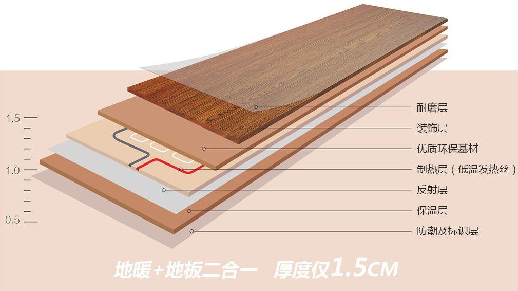 电加热地板/碳纤维发热电缆