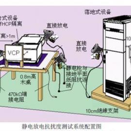 远方EMS测试系统