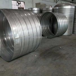 不锈钢圆形水箱生产单位