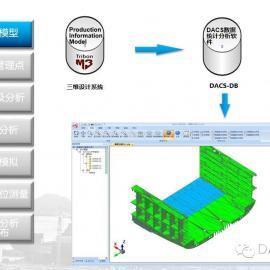 DACS-OFFICE三维精度分析软件信息