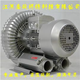 印刷机械专用高压风机