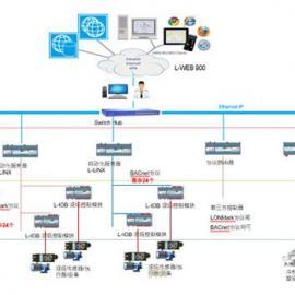 分布式楼宇自动化系统 楼宇控制系统