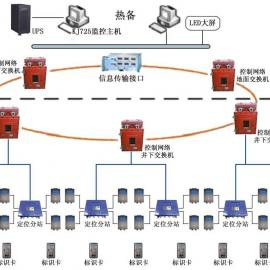 矿用人员定位系统KJ725江西铜矿首选系统