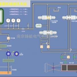能耗监测与管理系统手机APP可以随时观看用电情况
