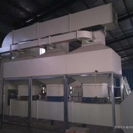 江苏喷漆房废气治理方案、喷漆房废气治理设备