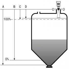 宁夏雷达物液计,宁东脉冲雷达液位计,银川雷达液位计价格,银川