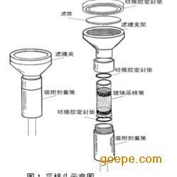 半挥发性采样器 广东地区第三方检测使用