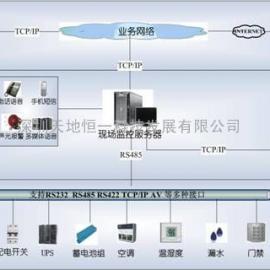 机房气体监控体系