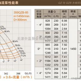 350QZB_85_37kw_潜水轴流泵_价格优惠