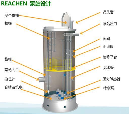 广州一体化污水泵站/一体化预制泵站/污水一体化提升泵站价格