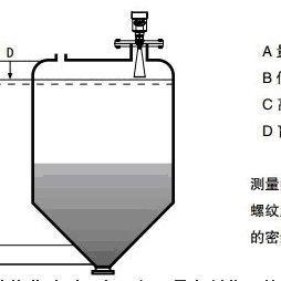 KS700-T雷达液位计西安、防腐型西安厂家