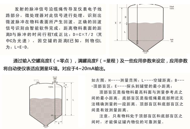 康德森仪表导波雷达液位计原理、雷达液位计厂家