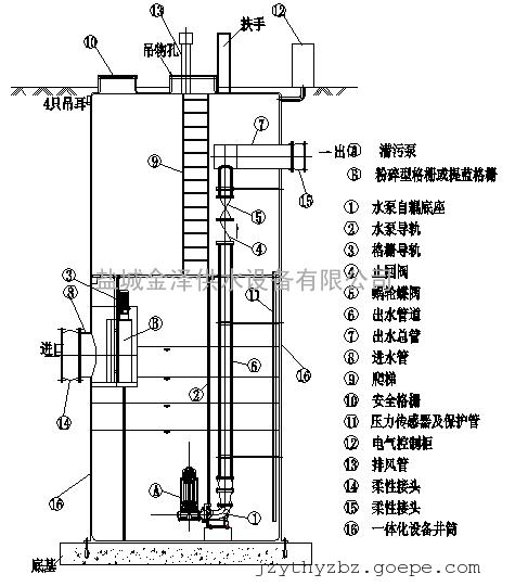 湖南长沙一体化预制泵站厂家设计标准