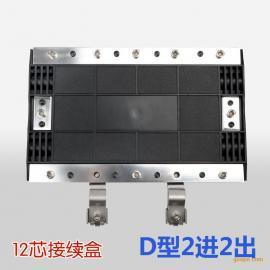 GPJ03系列接头盒12芯光纤接头盒光缆接续包室外防水熔接盒接线架�