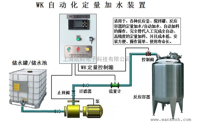 定量控制加水系统