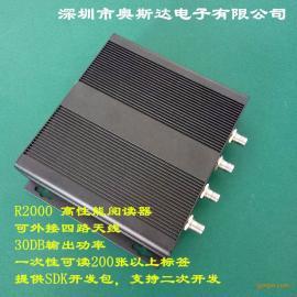 无源RFID R2000四通道在仓库管理中的应用
