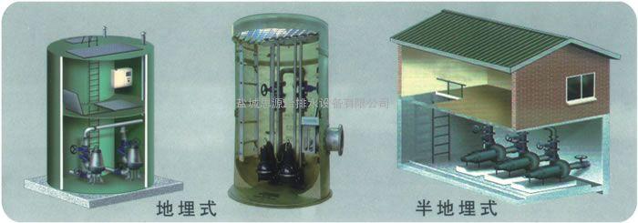 玻璃钢一体化预制泵站盐城思源厂家提供各项资质,包验收