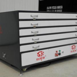 SKR-HB系列丝网烘版机