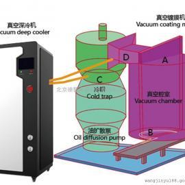 超低温制冷机组真空镀膜航天热沉实验