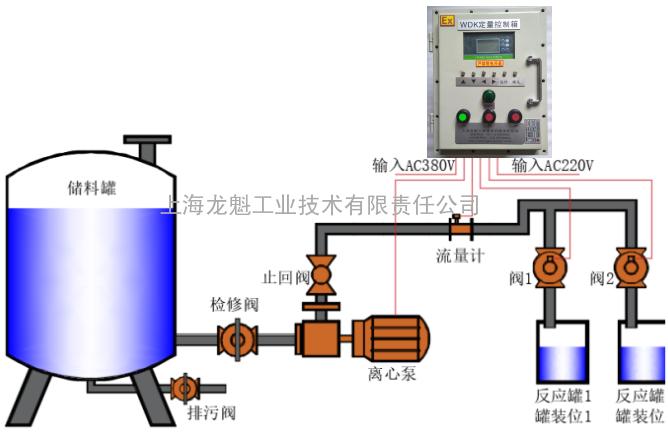 WDK液压油定量控制箱 上海龙魁