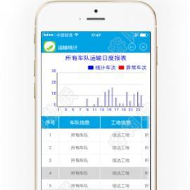 车计数手机APP_Android版本