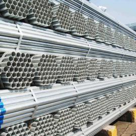 热镀锌钢管报价-天津欧标热镀锌钢管生产厂家
