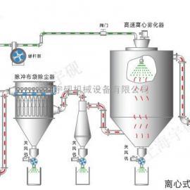 干燥设备试验型离心喷雾干燥机