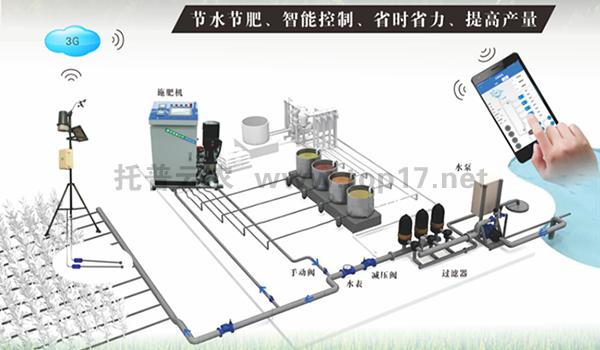 水肥一体化自动控制系统