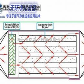 北京铸造厂边角料处理报价总结