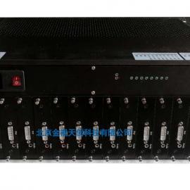 8路双向DVI光端机,16路DVI光端机,16路DVI高清光端机