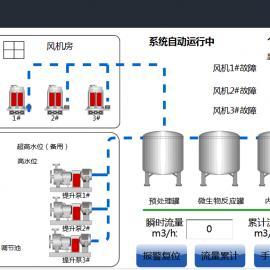污水处理物联网远程监控PLC手机远程云平台