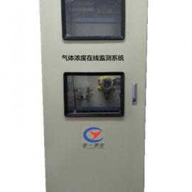 DMF尾气浓度在线检测系统-回收塔废气监测
