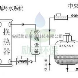 高频电子除垢器组成