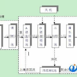 儿童福利院污水/废水处理设备-个体诊所污水处理设备