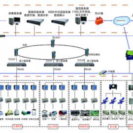 安科瑞Acrel-5000能耗管理系统