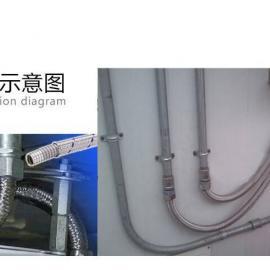BNG不锈钢防爆穿线管304防爆挠性连接管DN20防爆过线管防爆软管