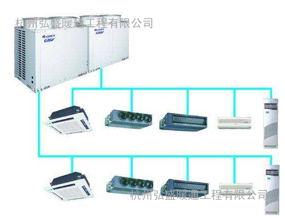 GMV ES直流变频多联机
