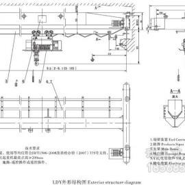 LDY型冶金电动单梁起重机,5吨、10吨冶金行车价格