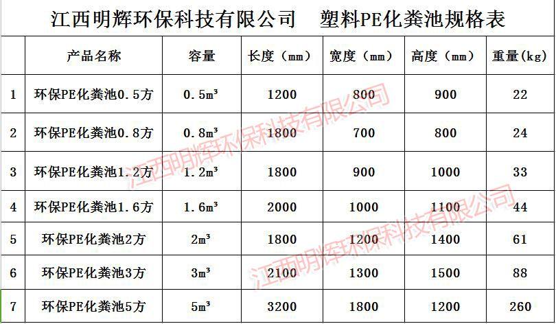 塑料PE化粪池规格表