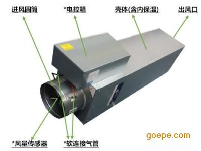 深圳智全vav变风量系统_vav控制器 vav变风量调节阀图片