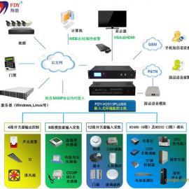 嵌入式机房动力环境监控主机