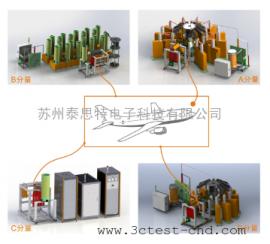 GJB8848标准中雷电直接效应测试项目分析