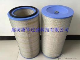 供应3266耐高温粉尘滤芯