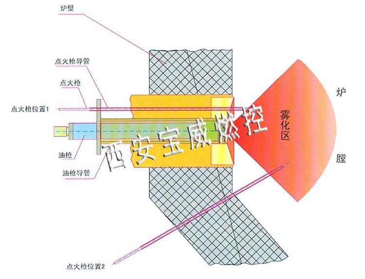 火炬点火枪1.8米 3米根据要求定制,厂家直供保质保量